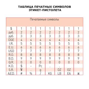 Этикет-пистолет однострочный, 8 символов, 21х12мм, Brauberg, 290435