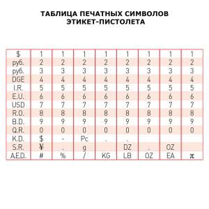 Этикет-пистолет однострочный, 9 символов, 26х12мм, Brauberg, 290437